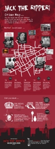 Jack-The-Ripper-Crime-Map